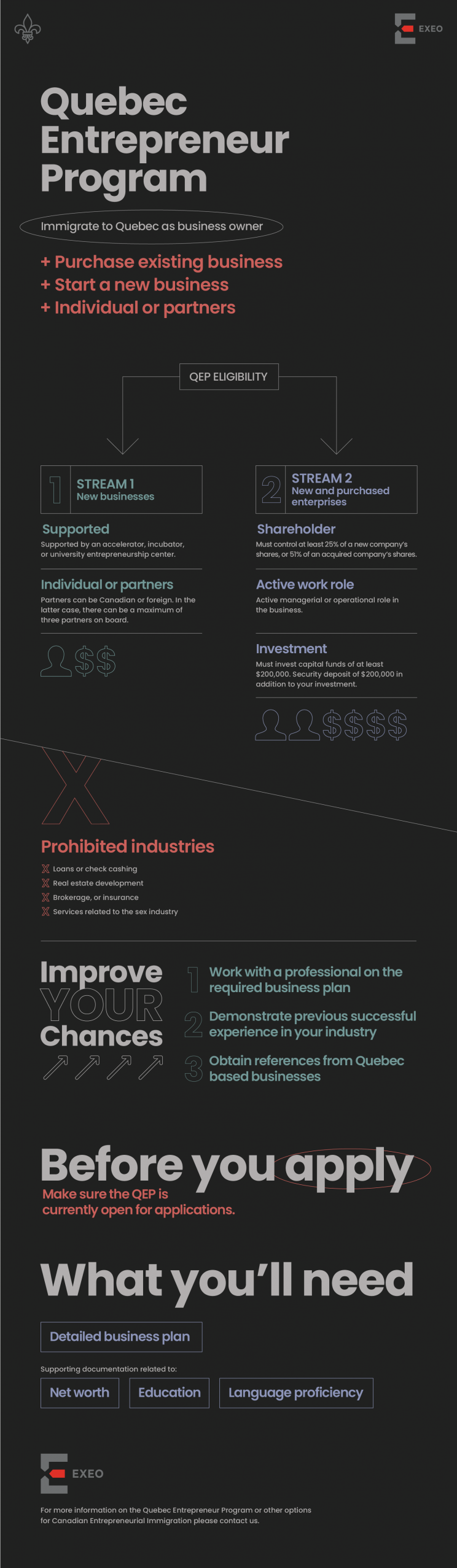 Quebec Entrepreneur Program Infographic